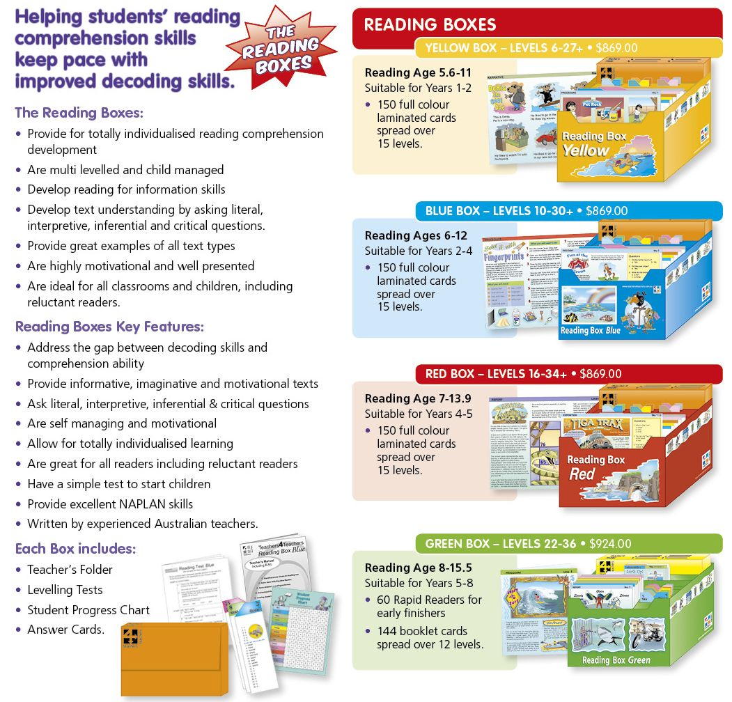 reading_boxes Reading Boxes  |  Online kits & collections, Reading Comprehension Books | Lioncrest Education